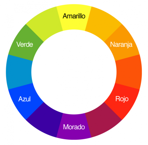 C mo usar los colores en marketing para crear emociones for De colores de colores