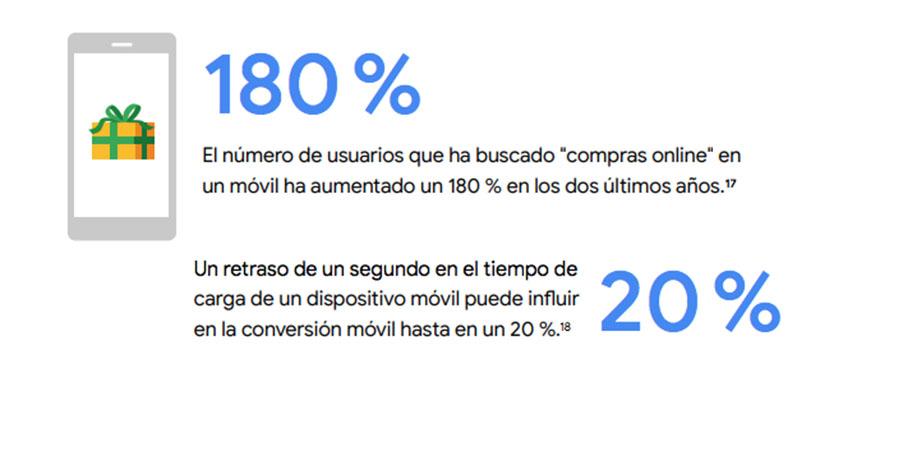 datos-retail-online-eñutt